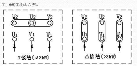 鼓风机的接线方法